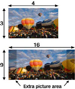 4:3 vs 16:9 aspect ratio images